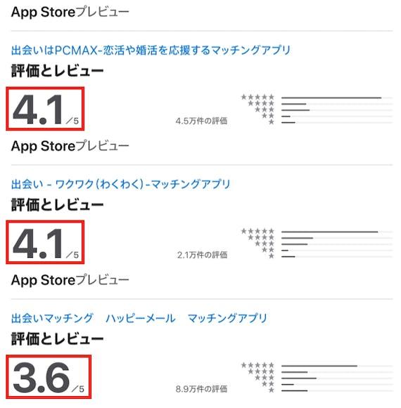 出会い系3社比較_AppStore評価