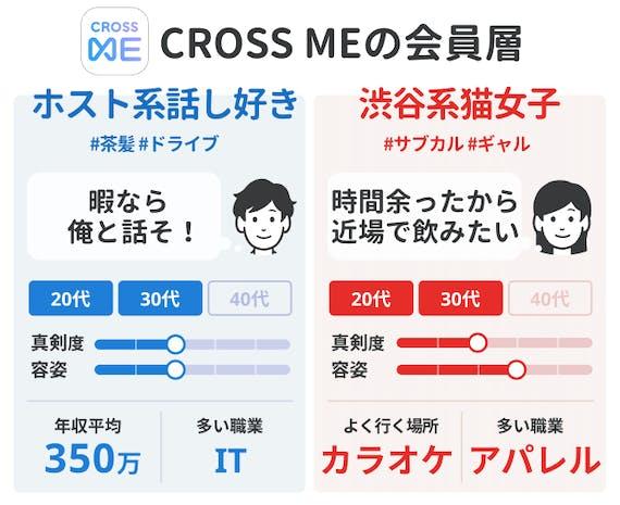 会員データ_crossme_クロスミー_CROSS ME