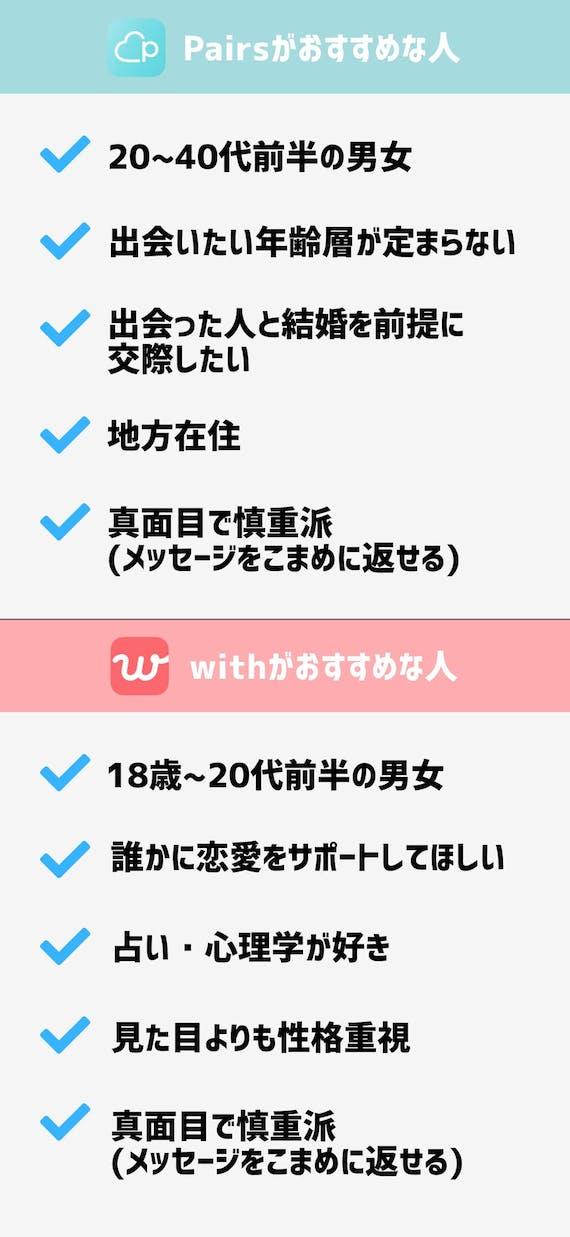 pairs_with_診断タテ