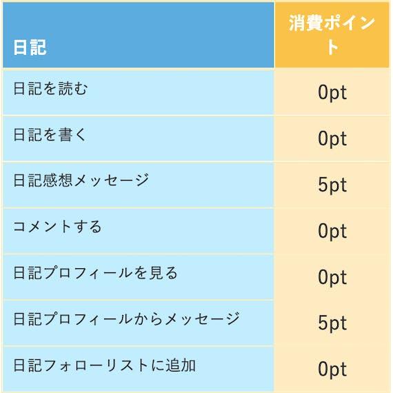 PCMAX_ポイント消費一覧表
