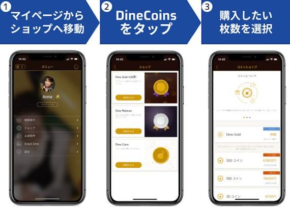 Dineコインの購入
