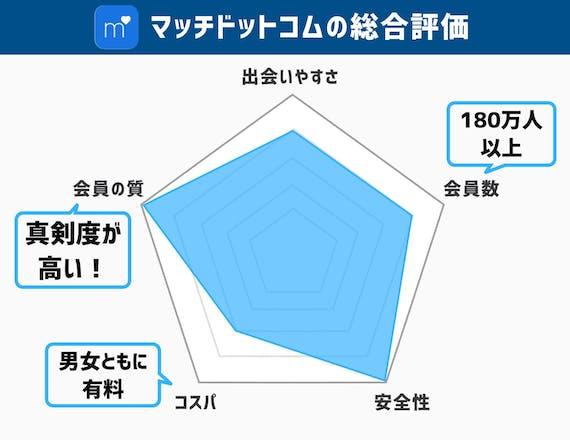 match_総合評価_新