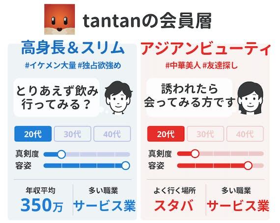 会員データ_tantan_タンタン
