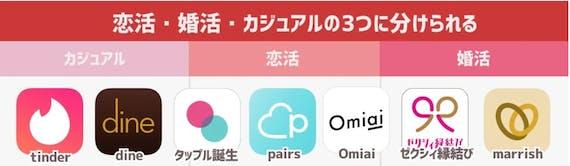 pairs_アプリ一覧